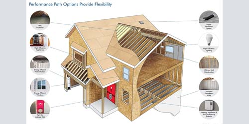 How to Use the Performance Path to Meet Energy Codes