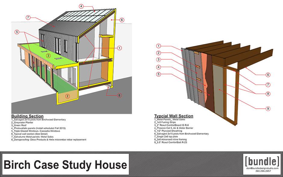 Case study house 8 plans for Case study houses floor plans