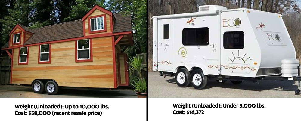 I TOURED A FRIENDS RV RECENTLY And Began To Think About What Makes An Different From Tiny House Well Designed Modern Is Be