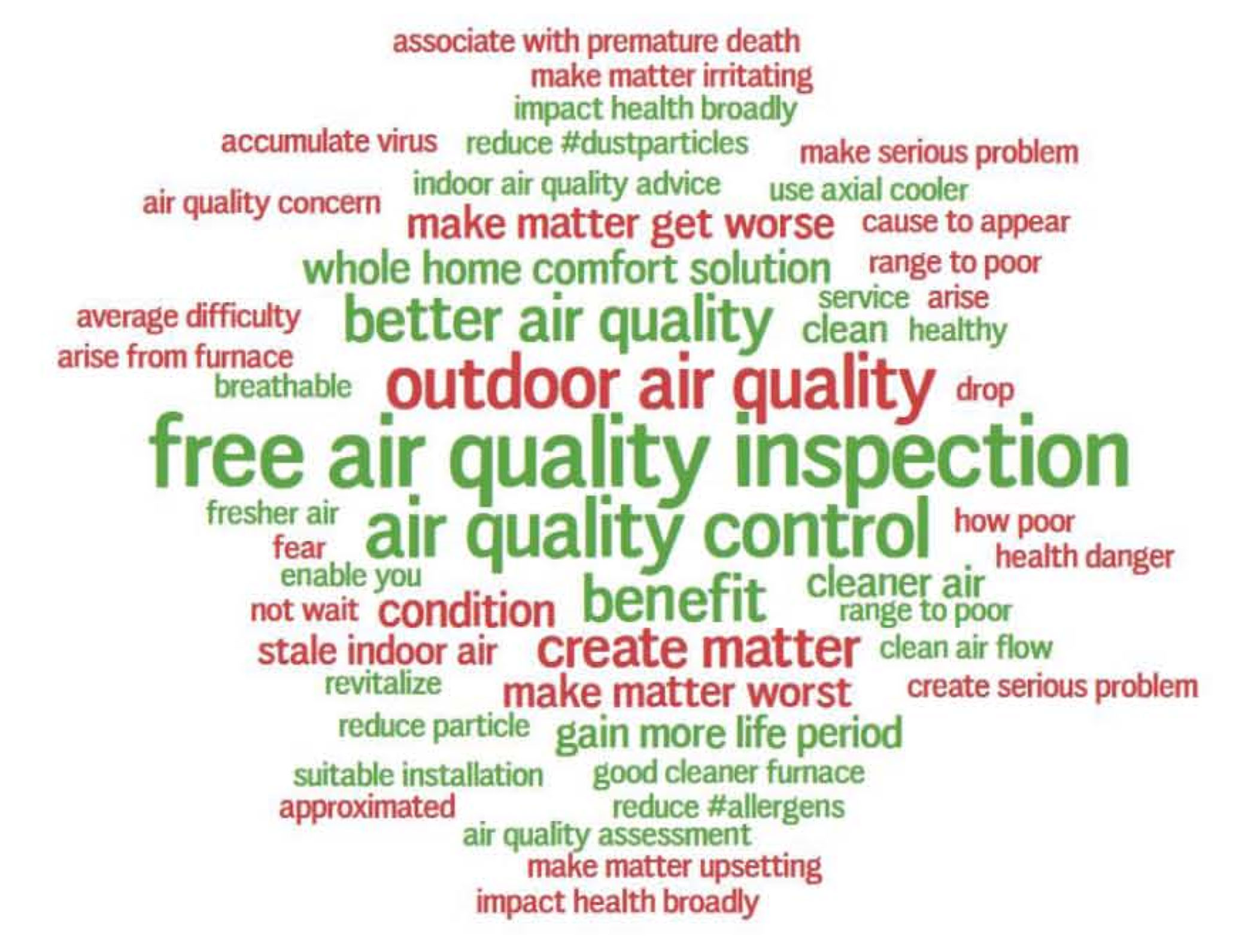 COGNITION Monthly Snapshot: Indoor Air Quality—A New Urgency